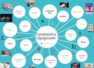 images of gymnastics equipment